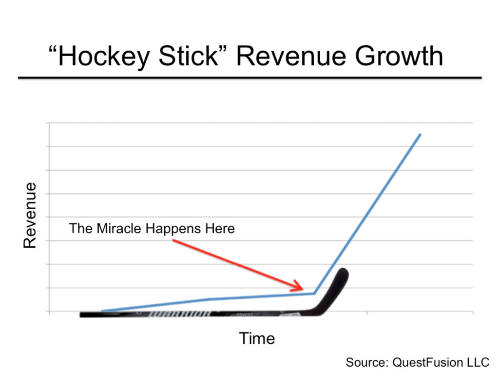 Hockey Stick Growth via QuestFusion